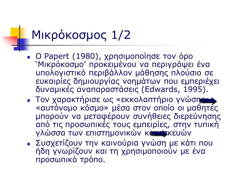Μικρόκοσμος 1/2 Ο Papert (1980), χρησιμοποίησε τον όρο 'Μικρόκοσμο' προκειμένου να περιγράψει ένα υπολογιστικό περιβάλλον μάθησης πλούσιο σε ευκαιρίες δημιουργίας νοημάτων που εμπεριέχει δυναμικές αναπαραστάσεις (Edwards, 1995).