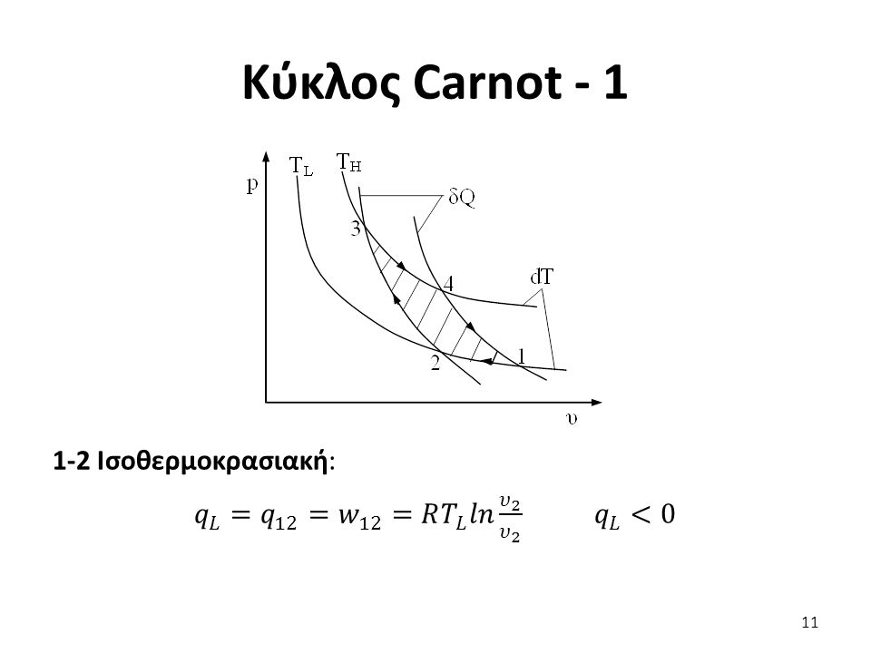 Κύκλος Carnot - 1 11