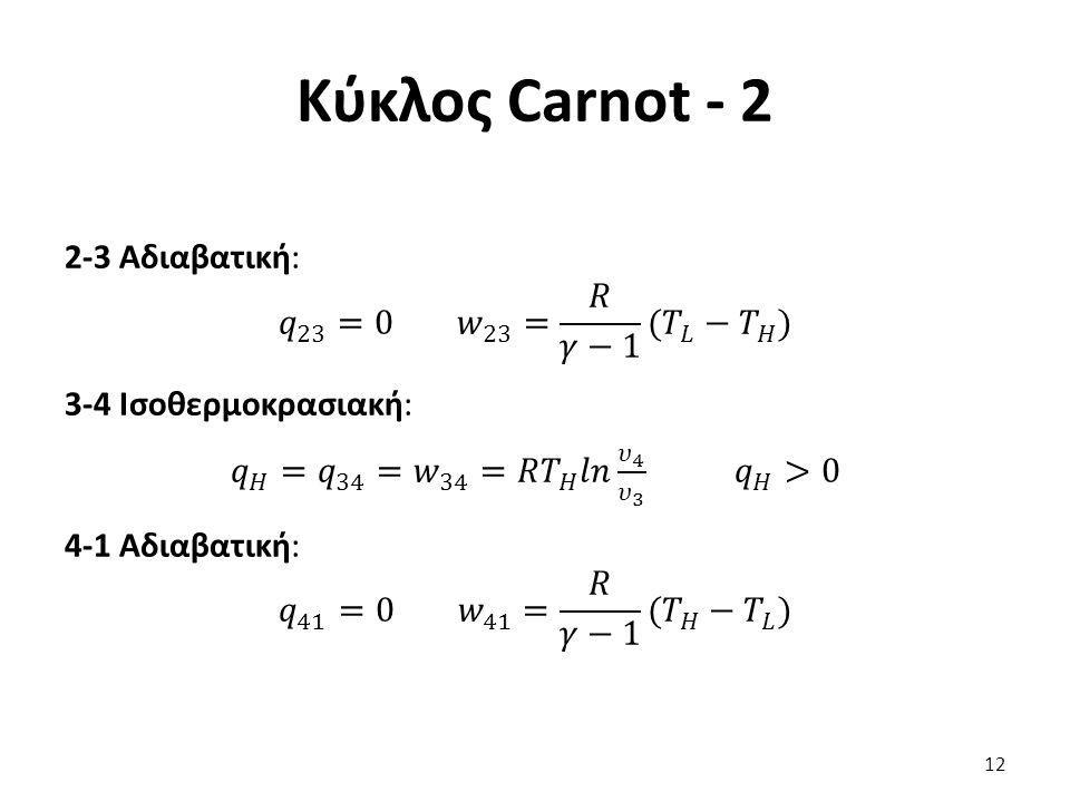 Κύκλος Carnot - 2 12