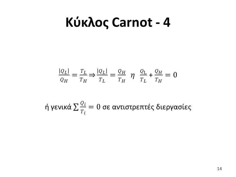 Κύκλος Carnot - 4 14