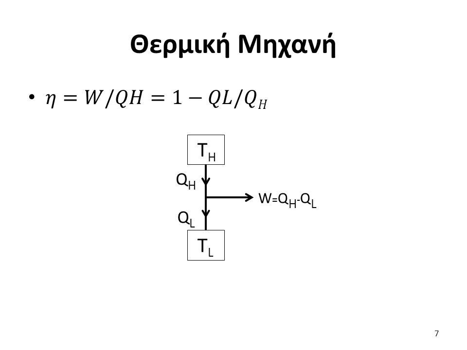 Θερμική Μηχανή 7 QHQH T H TLTL QLQL W=QH-QLW=QH-QL