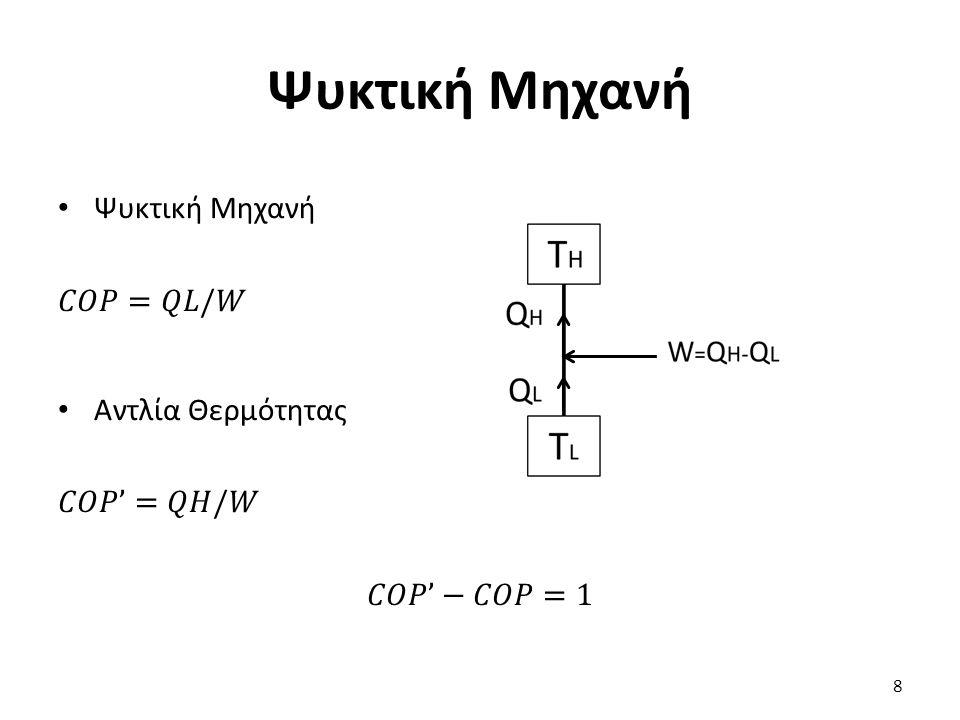 Πρόταση των Kelvin - Plank Δεν υπάρχει θερμική μηχανή όπου κατά την εκτέλεση μιας πλήρους κυκλικής διεργασίας η προσφερόμενη θερμότητα να μετατραπεί εξολοκλήρου σε μηχανικό έργο.