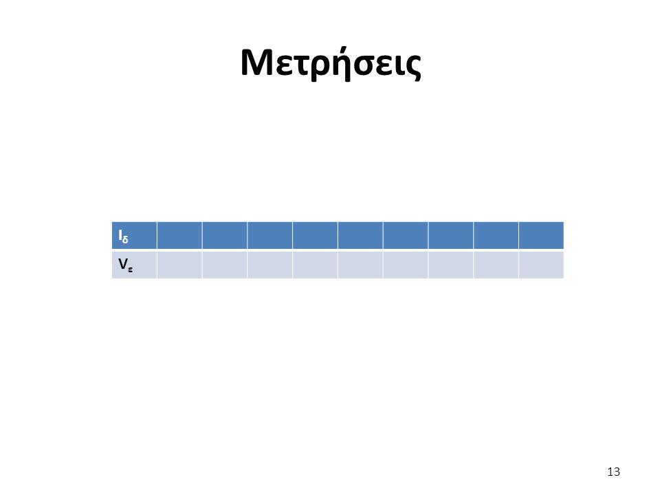 Μετρήσεις 13 ΙδΙδ VεVε
