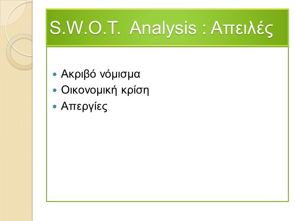 S.W.O.T. Analysis : Απειλές Ακριβό νόμισμα Οικονομική κρίση Απεργίες