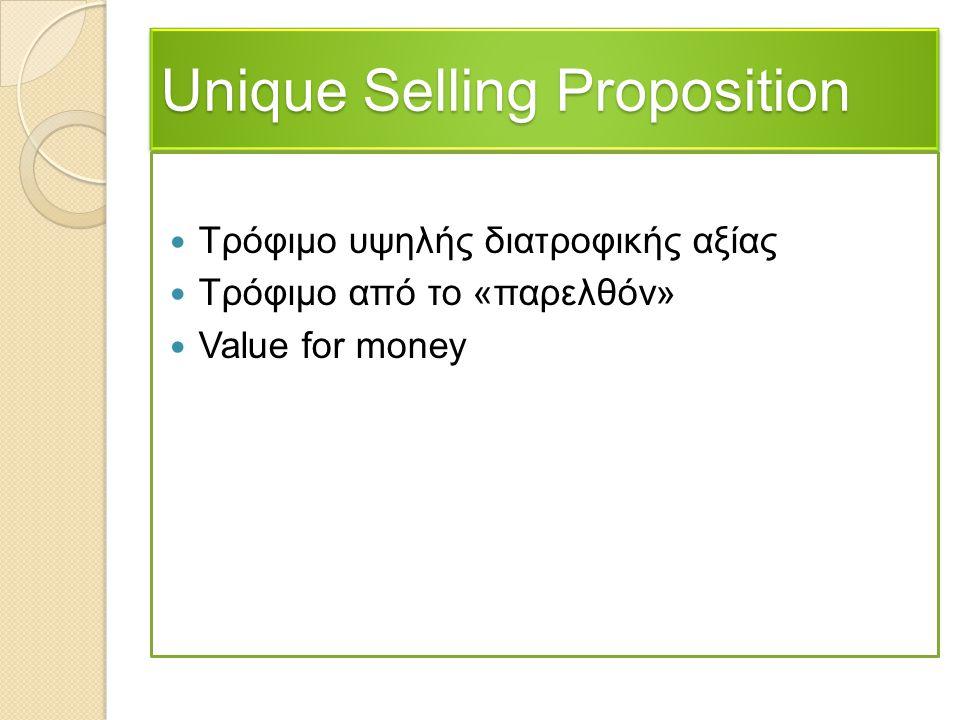 Unique Selling Proposition Τρόφιμο υψηλής διατροφικής αξίας Τρόφιμο από το «παρελθόν» Value for money