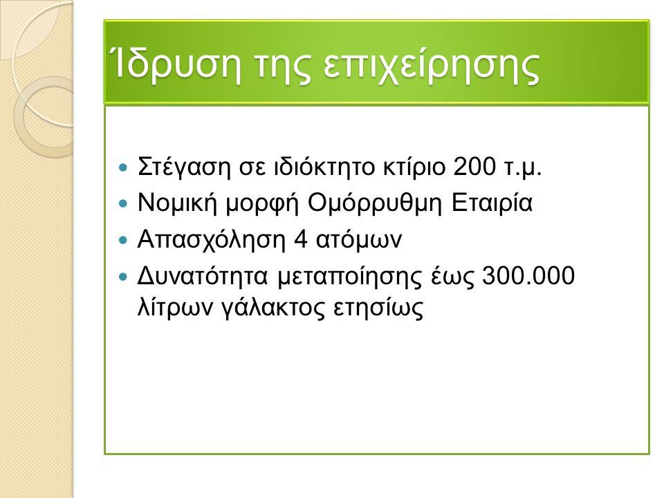 Ίδρυση της επιχείρησης Στέγαση σε ιδιόκτητο κτίριο 200 τ.μ. Νομική μορφή Ομόρρυθμη Εταιρία Απασχόληση 4 ατόμων Δυνατότητα μεταποίησης έως 300.000 λίτρ
