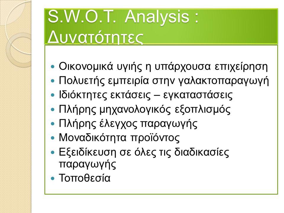 S.W.O.T. Analysis : Δυνατότητες Οικονομικά υγιής η υπάρχουσα επιχείρηση Πολυετής εμπειρία στην γαλακτοπαραγωγή Ιδιόκτητες εκτάσεις – εγκαταστάσεις Πλή