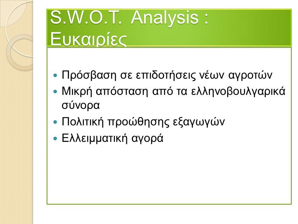 S.W.O.T. Analysis : Ευκαιρίες Πρόσβαση σε επιδοτήσεις νέων αγροτών Μικρή απόσταση από τα ελληνοβουλγαρικά σύνορα Πολιτική προώθησης εξαγωγών Ελλειμματ