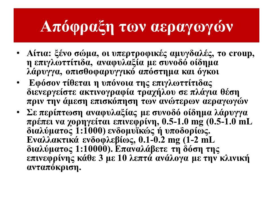 Απόφραξη των αεραγωγών Αίτια: ξένο σώμα, οι υπερτροφικές αμυγδαλές, το croup, η επιγλωττίτιδα, αναφυλαξία με συνοδό οίδημα λάρυγγα, οπισθοφαρυγγικό απ