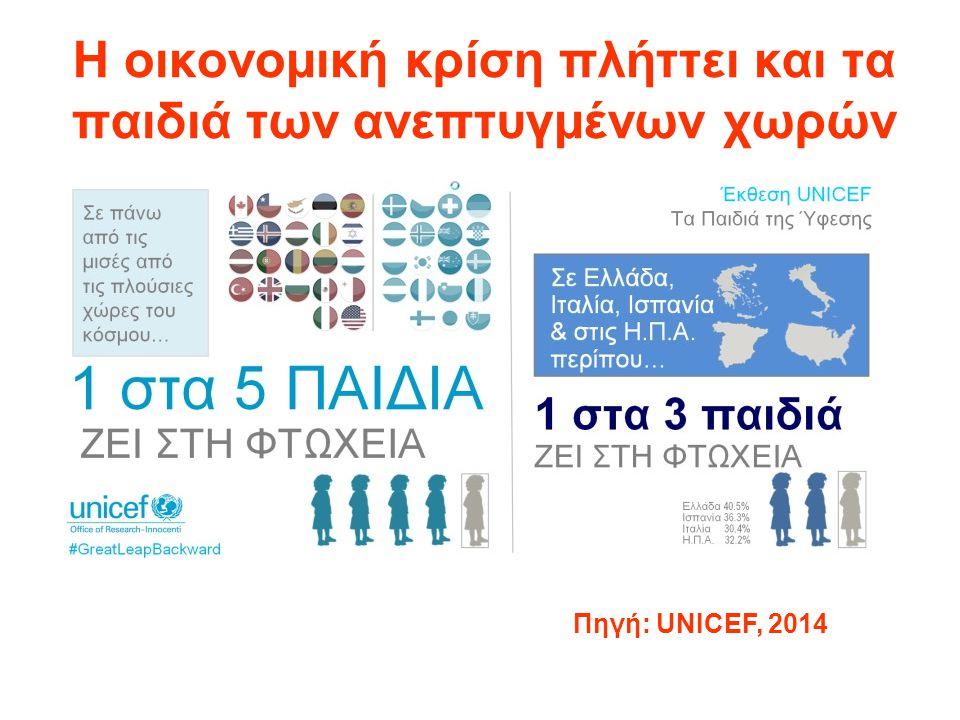 Η οικονομική κρίση πλήττει και τα παιδιά των ανεπτυγμένων χωρών Πηγή: UNICEF, 2014