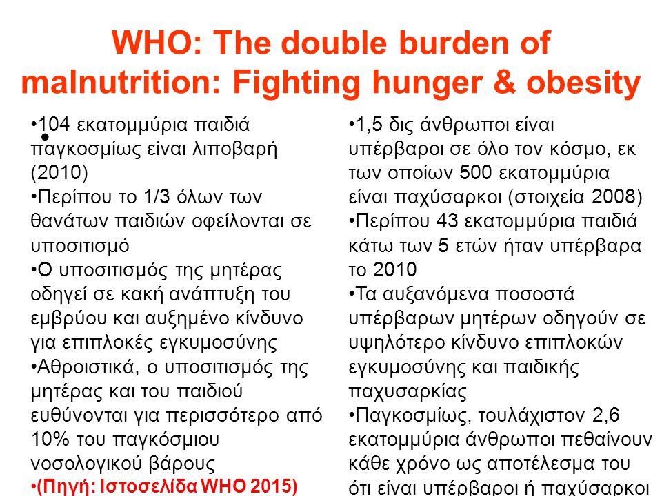 WHO: Τhe double burden of malnutrition: Fighting hunger & obesity 104 εκατομμύρια παιδιά παγκοσμίως είναι λιποβαρή (2010) Περίπου το 1/3 όλων των θανά