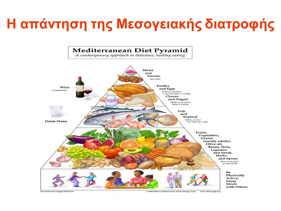 Η απάντηση της Μεσογειακής διατροφής