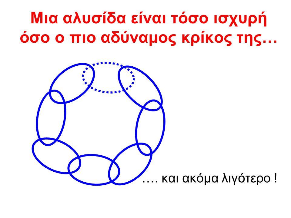 Μια αλυσίδα είναι τόσο ισχυρή όσο ο πιο αδύναμος κρίκος της… …. και ακόμα λιγότερο !