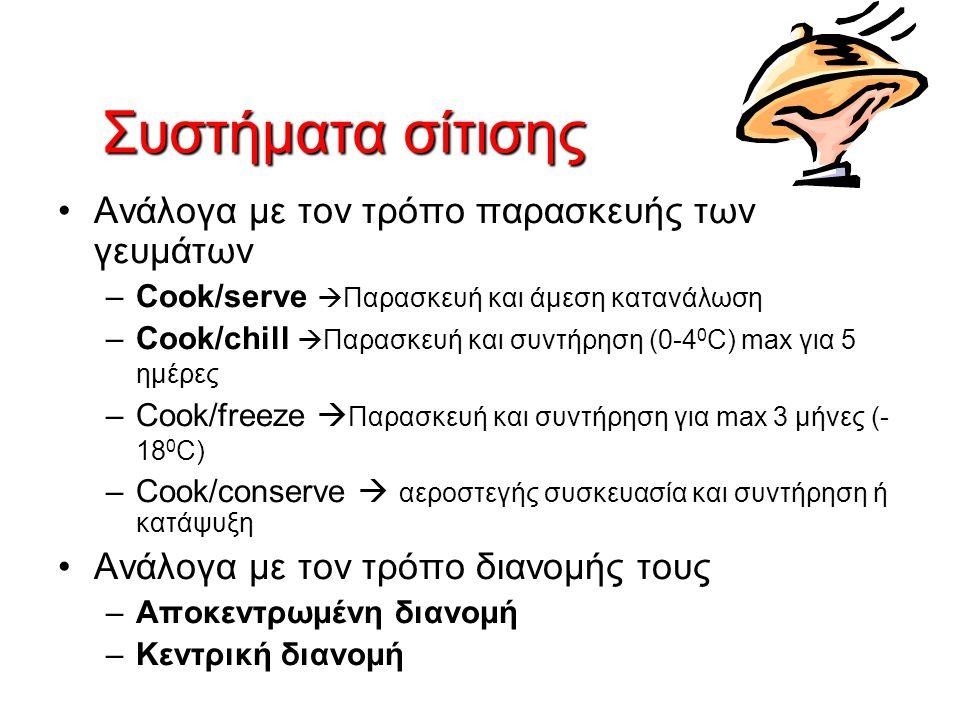 Συστήματα σίτισης Ανάλογα με τον τρόπο παρασκευής των γευμάτων –Cook/serve  Παρασκευή και άμεση κατανάλωση –Cook/chill  Παρασκευή και συντήρηση (0-4