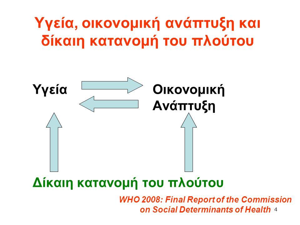 Υγεία Οικονομική Ανάπτυξη Δίκαιη κατανομή του πλούτου Υγεία, οικονομική ανάπτυξη και δίκαιη κατανομή του πλούτου 4 WHO 2008: Final Report of the Commi