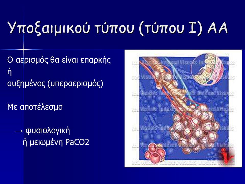 Υποξαιμικού τύπου (τύπου Ι) ΑΑ Ο αερισμός θα είναι επαρκής ή αυξημένος (υπεραερισμός) Με αποτέλεσμα → φυσιολογική ή μειωμένη PaCO2