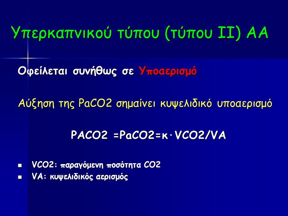 Υπερκαπνικού τύπου (τύπου ΙΙ) ΑΑ Οφείλεται συνήθως σε Υποαερισμό Αύξηση της PaCO2 σημαίνει κυψελιδικό υποαερισμό PΑCO2 =PaCO2=κ·VCO2/VA VCO2: παραγόμενη ποσότητα CO2 VCO2: παραγόμενη ποσότητα CO2 VA: κυψελιδικός αερισμός VA: κυψελιδικός αερισμός