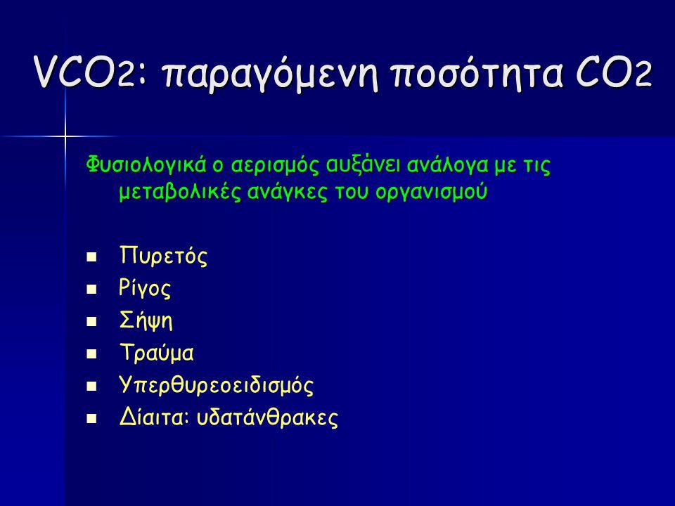 VCO 2 : παραγόμενη ποσότητα CO 2 Φυσιολογικά ο αερισμός αυξάνει ανάλογα με τις μεταβολικές ανάγκες του οργανισμού Πυρετός Ρίγος Σήψη Τραύμα Υπερθυρεοειδισμός Δίαιτα: υδατάνθρακες
