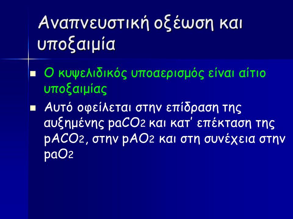 Αναπνευστική οξέωση και υποξαιμία Ο κυψελιδικός υποαερισμός είναι αίτιο υποξαιμίας Αυτό οφείλεται στην επίδραση της αυξημένης paCO 2 και κατ' επέκταση της pΑCO 2, στην pΑO 2 και στη συνέχεια στην paO 2