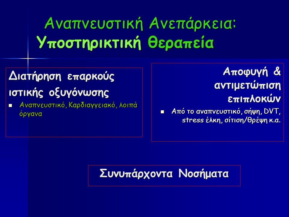 Αναπνευστική Ανεπάρκεια: Υποστηρικτική θεραπεία Αναπνευστική Ανεπάρκεια: Υποστηρικτική θεραπεία Διατήρηση επαρκούς ιστικής οξυγόνωσης Αναπνευστικό, Καρδιαγγειακό, λοιπά όργανα Αναπνευστικό, Καρδιαγγειακό, λοιπά όργανα Αποφυγή & αντιμετώπιση επιπλοκών Από το αναπνευστικό, σήψη, DVT, stress έλκη, σίτιση/θρέψη κ.α.