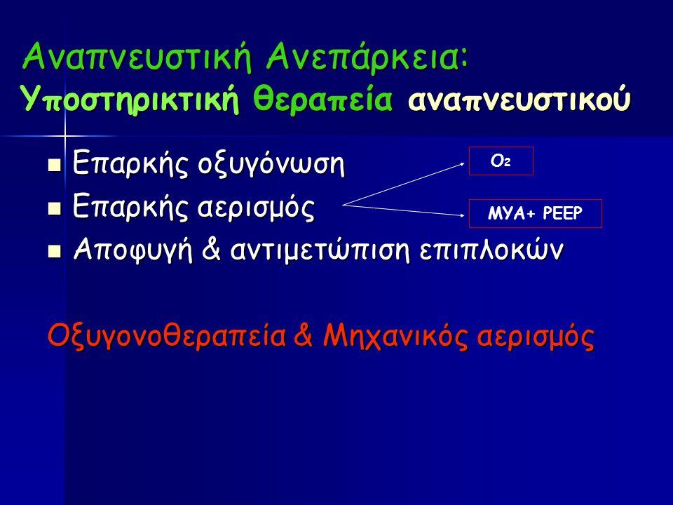 Αναπνευστική Ανεπάρκεια: Υποστηρικτική θεραπεία αναπνευστικού Επαρκής οξυγόνωση Επαρκής οξυγόνωση Επαρκής αερισμός Επαρκής αερισμός Αποφυγή & αντιμετώπιση επιπλοκών Αποφυγή & αντιμετώπιση επιπλοκών Οξυγονοθεραπεία & Μηχανικός αερισμός Ο2Ο2 ΜΥΑ+ ΡΕΕΡ