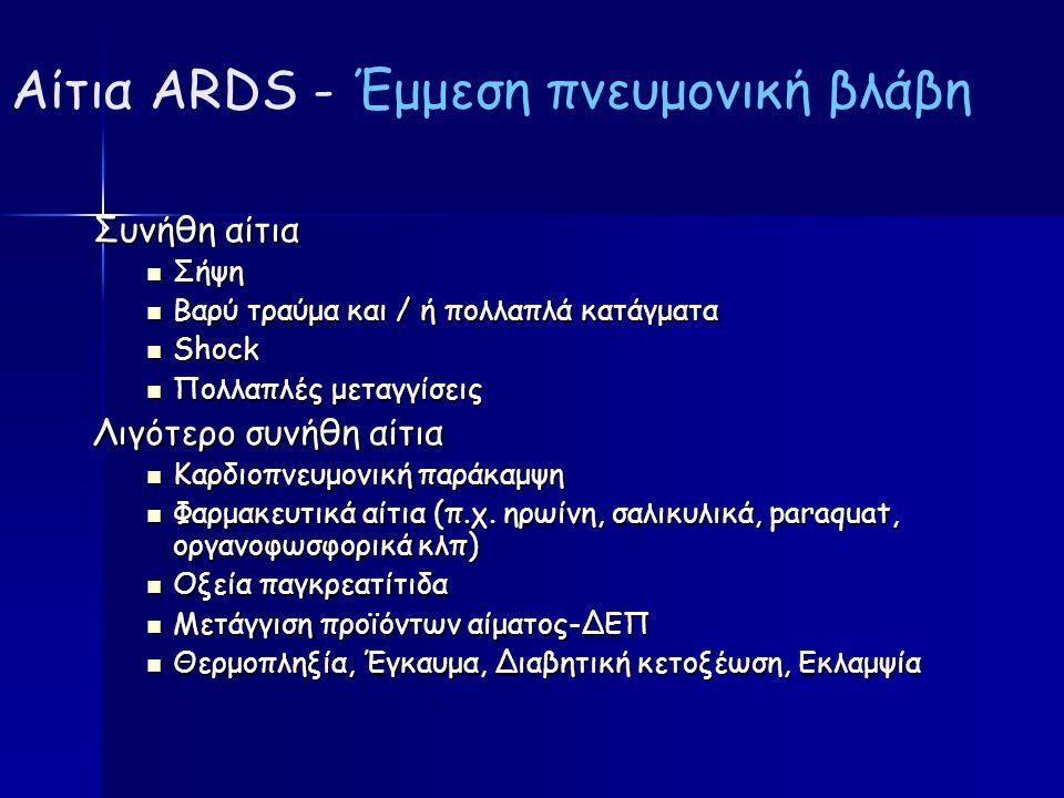 Αίτια ARDS - Έμμεση πνευμονική βλάβη Συνήθη αίτια Σήψη Σήψη Βαρύ τραύμα και / ή πολλαπλά κατάγματα Βαρύ τραύμα και / ή πολλαπλά κατάγματα Shock Shock Πολλαπλές μεταγγίσεις Πολλαπλές μεταγγίσεις Λιγότερο συνήθη αίτια Καρδιοπνευμονική παράκαμψη Καρδιοπνευμονική παράκαμψη Φαρμακευτικά αίτια (π.χ.
