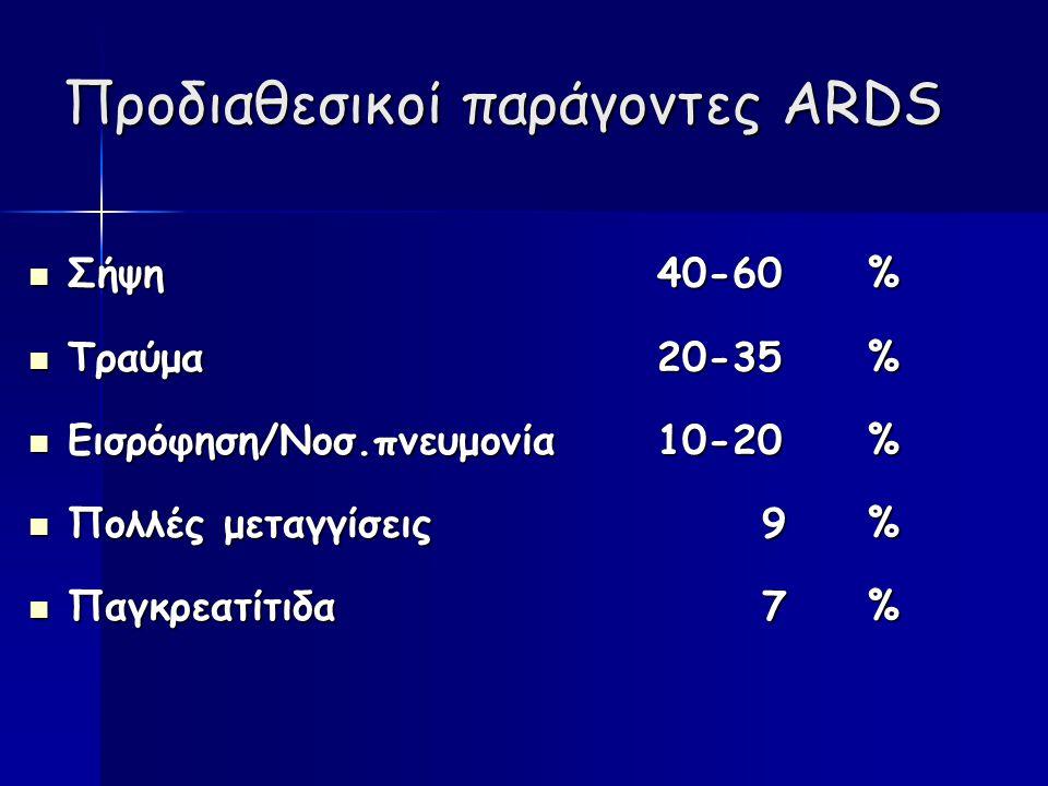 Προδιαθεσικοί παράγοντες ARDS Σήψη40-60% Σήψη40-60% Τραύμα20-35% Τραύμα20-35% Εισρόφηση/Νοσ.πνευμονία10-20% Εισρόφηση/Νοσ.πνευμονία10-20% Πολλές μεταγγίσεις 9 % Πολλές μεταγγίσεις 9 % Παγκρεατίτιδα7 % Παγκρεατίτιδα7 %