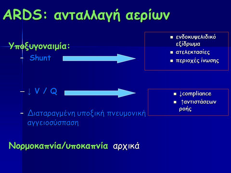 ARDS: ανταλλαγή αερίων Υποξυγοναιμία: – Shunt –↓ V / Q –Διαταραγμένη υποξική πνευμονική αγγειοσύσπαση Νορμοκαπνία/υποκαπνία αρχικά ενδοκυψελιδικό εξίδρωμα ατελεκτασίες περιοχές ίνωσης ↓ compliance ↑ αντιστάσεων ροής