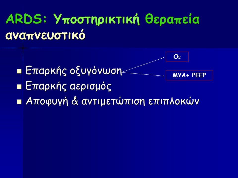 ARDS: Υποστηρικτική θεραπεία αναπνευστικό Επαρκής οξυγόνωση Επαρκής οξυγόνωση Επαρκής αερισμός Επαρκής αερισμός Αποφυγή & αντιμετώπιση επιπλοκών Αποφυγή & αντιμετώπιση επιπλοκών Ο2Ο2 ΜΥΑ+ ΡΕΕΡ