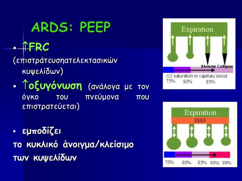 ARDS: ΡΕΕΡ   FRC (επιστράτευσηατελεκτασικών κυψελίδων)   οξυγόνωση (ανάλογα με τον όγκο του πνεύμονα που επιστρατεύεται)  εμποδίζει το κυκλικό άνοιγμα/κλείσιμο των κυψελίδων