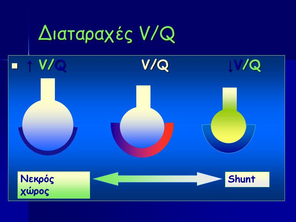 Διαταραχές V/Q ↑ ↑ V/Q V V/Q ↓ ↓V/Q Νεκρός χώρος Shunt