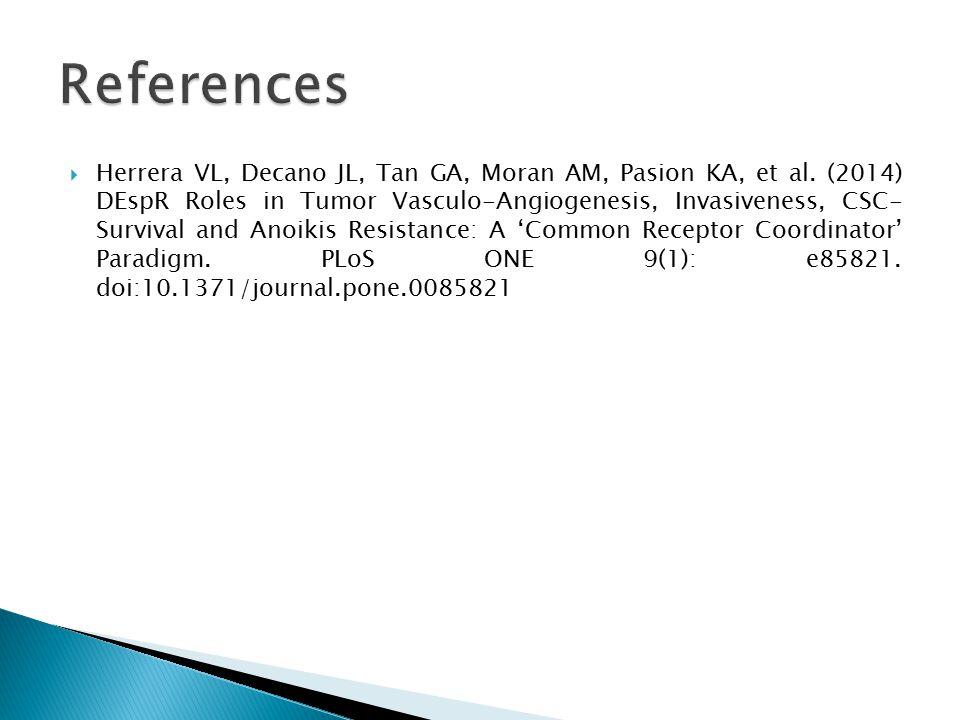  Herrera VL, Decano JL, Tan GA, Moran AM, Pasion KA, et al. (2014) DEspR Roles in Tumor Vasculo-Angiogenesis, Invasiveness, CSC- Survival and Anoikis