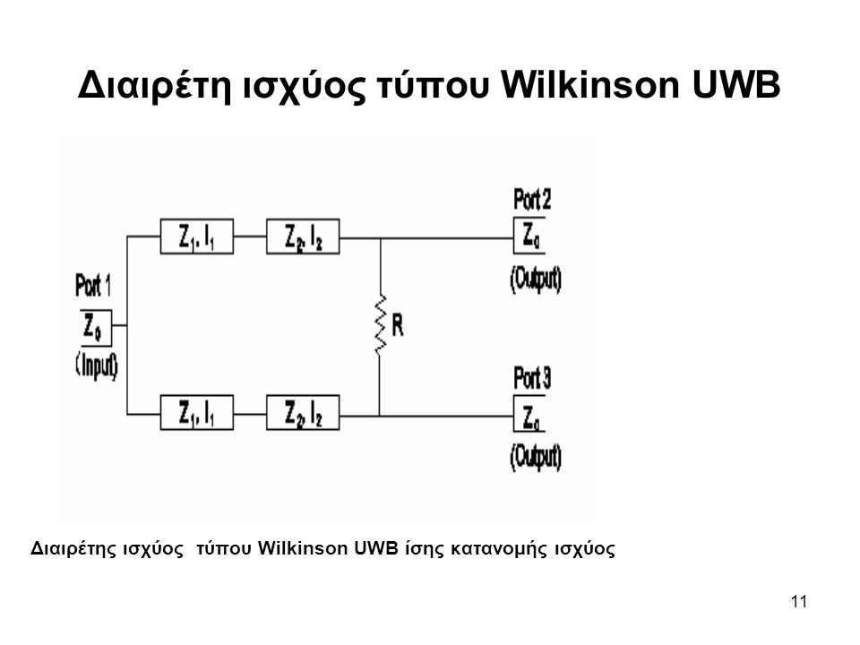 11 Διαιρέτη ισχύος τύπου Wilkinson UWB Διαιρέτης ισχύος τύπου Wilkinson UWB ίσης κατανομής ισχύος