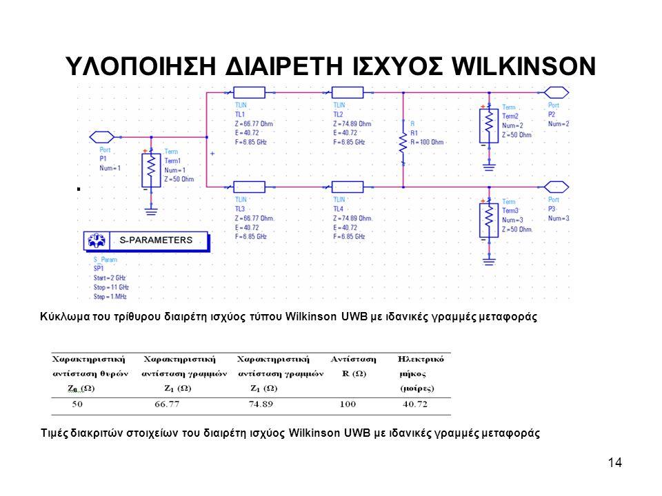 14 ΥΛΟΠΟΙΗΣΗ ΔΙΑΙΡΕΤΗ ΙΣΧΥΟΣ WILKINSON Κύκλωμα του τρίθυρου διαιρέτη ισχύος τύπου Wilkinson UWB με ιδανικές γραμμές μεταφοράς Τιμές διακριτών στοιχείω