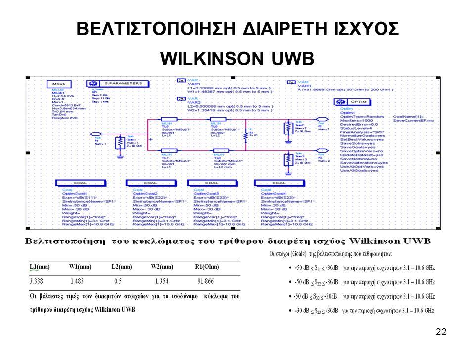 22 ΒΕΛΤΙΣΤΟΠΟΙΗΣΗ ΔΙΑΙΡΕΤΗ ΙΣΧΥΟΣ WILKINSON UWB