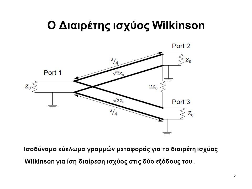 15 Συντελεστές ανάκλασης(dB) για ιδανικές γραμμές μεταφοράς