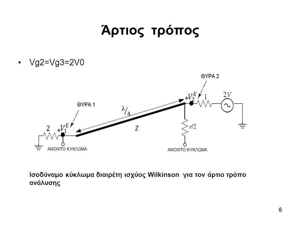 7, Αν Z C = τότε Ζ ΙΝ Ε =1, επομένως η θύρα 2 είναι προσαρμοσμένη,άρα V 2 E =V0.