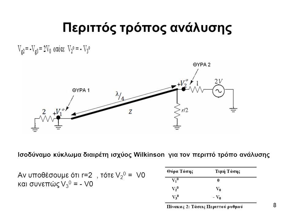 8 Περιττός τρόπος ανάλυσης Ισοδύναμο κύκλωμα διαιρέτη ισχύος Wilkinson για τον περιττό τρόπο ανάλυσης Αν υποθέσουμε ότι r=2, τότε V 2 0 = V0 και συνεπ