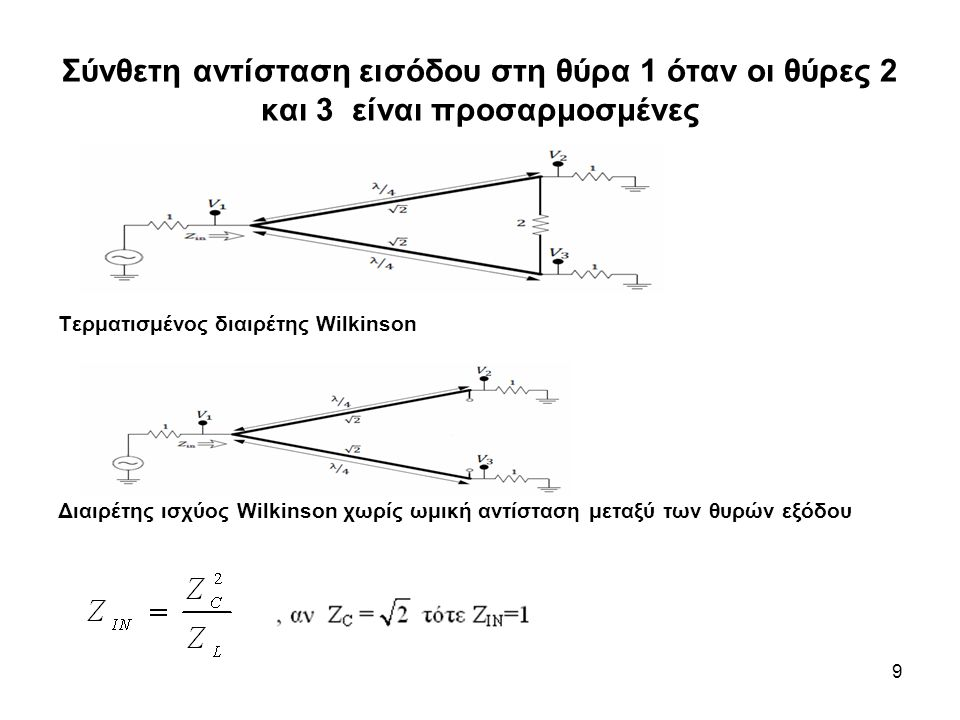 9 Σύνθετη αντίσταση εισόδου στη θύρα 1 όταν οι θύρες 2 και 3 είναι προσαρμοσμένες Τερματισμένος διαιρέτης Wilkinson Διαιρέτης ισχύος Wilkinson χωρίς ω