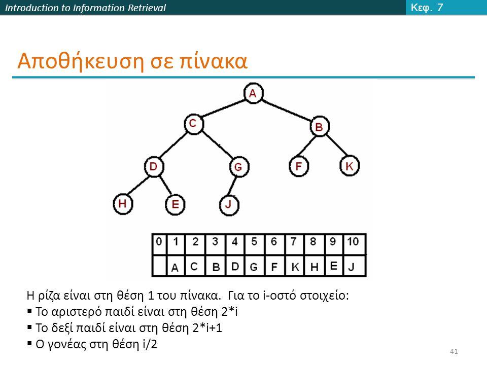 Introduction to Information Retrieval Αποθήκευση σε πίνακα Κεφ.
