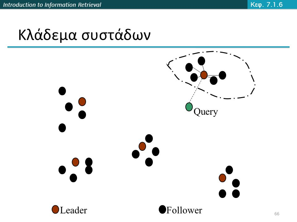 Introduction to Information Retrieval Query LeaderFollower Κεφ. 7.1.6 Κλάδεμα συστάδων 66
