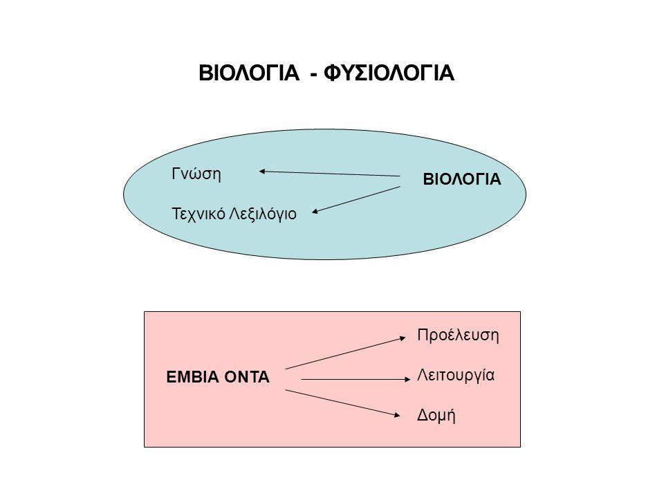 Γνώση Τεχνικό Λεξιλόγιο Προέλευση Λειτουργία Δομή ΒΙΟΛΟΓΙΑ - ΦΥΣΙΟΛΟΓΙΑ ΕΜΒΙΑ ΟΝΤΑ ΒΙΟΛΟΓΙΑ
