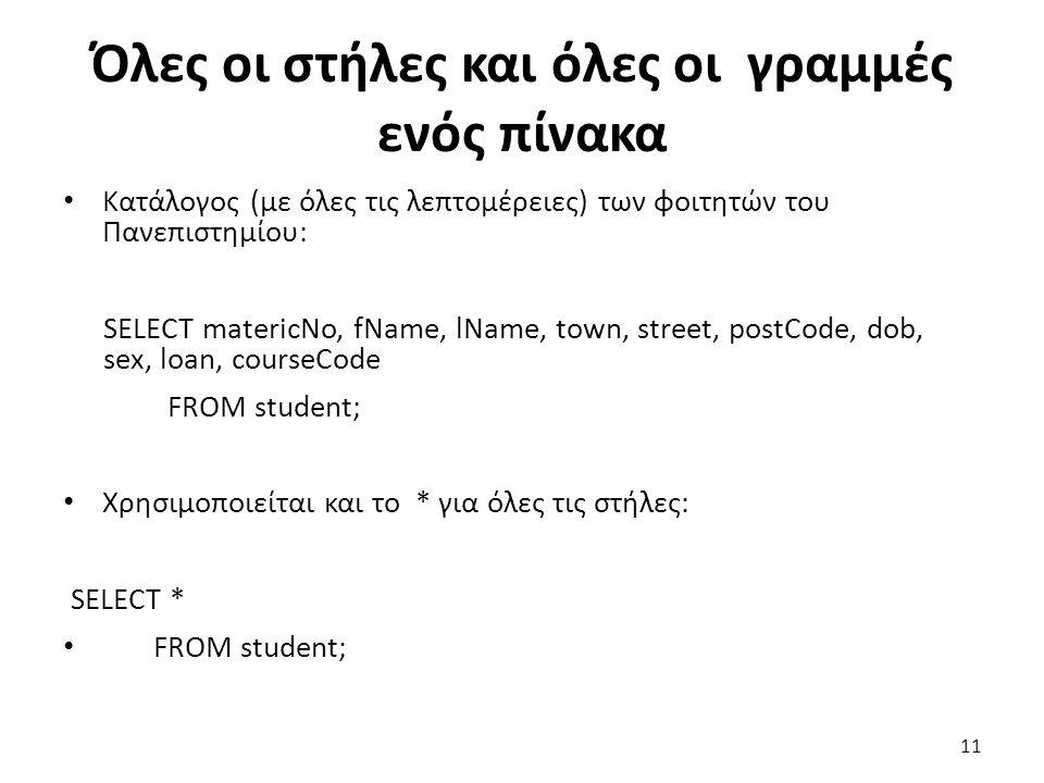 Όλες οι στήλες και όλες οι γραμμές ενός πίνακα Κατάλογος (με όλες τις λεπτομέρειες) των φοιτητών του Πανεπιστημίου: SELECT matericNo, fName, lName, town, street, postCode, dob, sex, loan, courseCode FROM student; Χρησιμοποιείται και το * για όλες τις στήλες: SELECT * FROM student; 11