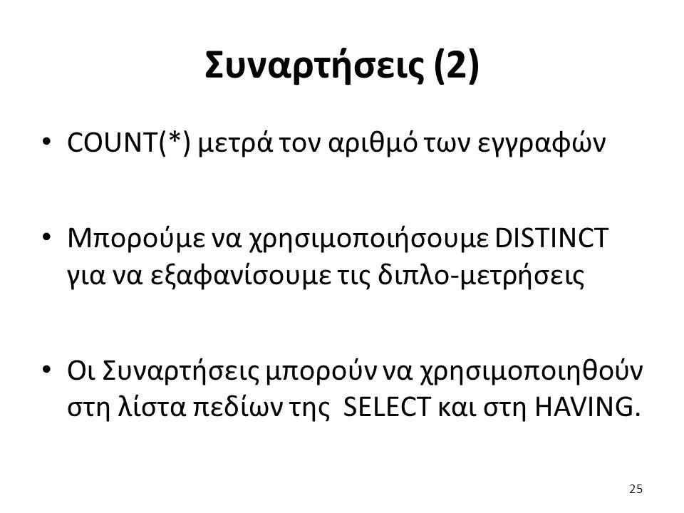 Συναρτήσεις (2) COUNT(*) μετρά τον αριθμό των εγγραφών Μπορούμε να χρησιμοποιήσουμε DISTINCT για να εξαφανίσουμε τις διπλο-μετρήσεις Οι Συναρτήσεις μπορούν να χρησιμοποιηθούν στη λίστα πεδίων της SELECT και στη HAVING.