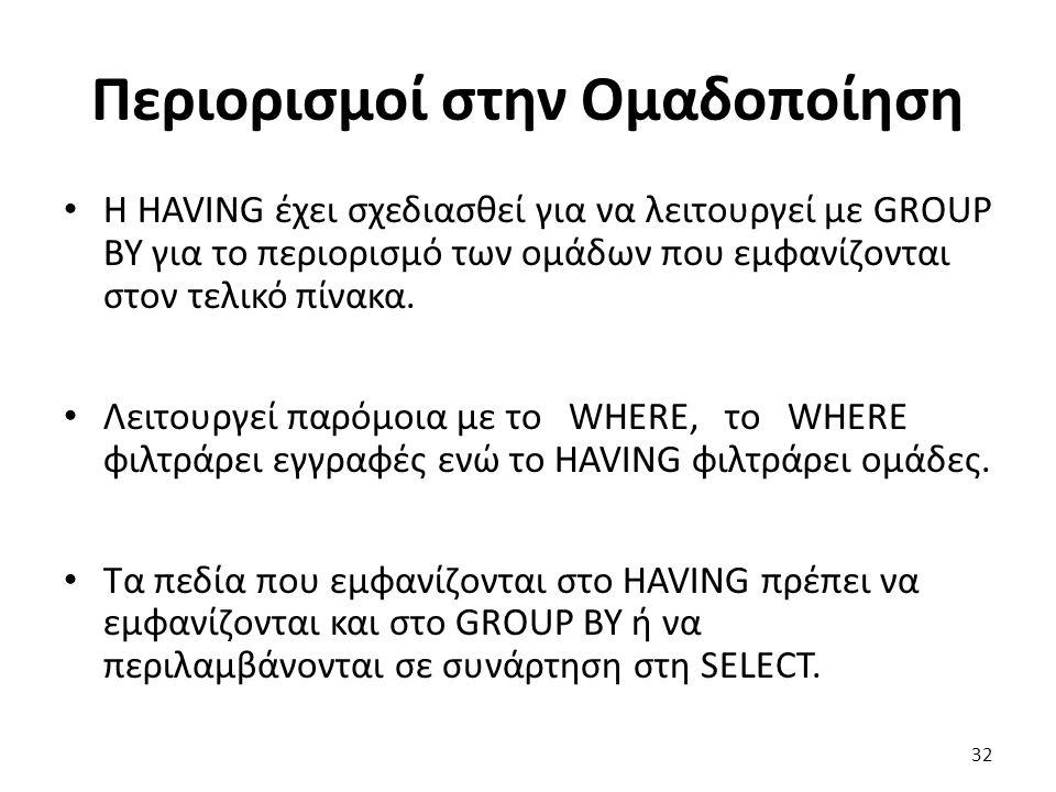 Περιορισμοί στην Ομαδοποίηση Η HAVING έχει σχεδιασθεί για να λειτουργεί με GROUP BY για το περιορισμό των ομάδων που εμφανίζονται στον τελικό πίνακα.
