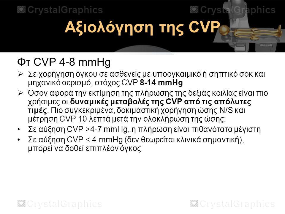 Αξιολόγηση της CVP Φτ CVP 4-8 mmHg  Σε χορήγηση όγκου σε ασθενείς με υποογκαιμικό ή σηπτικό σοκ και μηχανικό αερισμό, στόχος CVP 8-14 mmHg  Όσον αφο