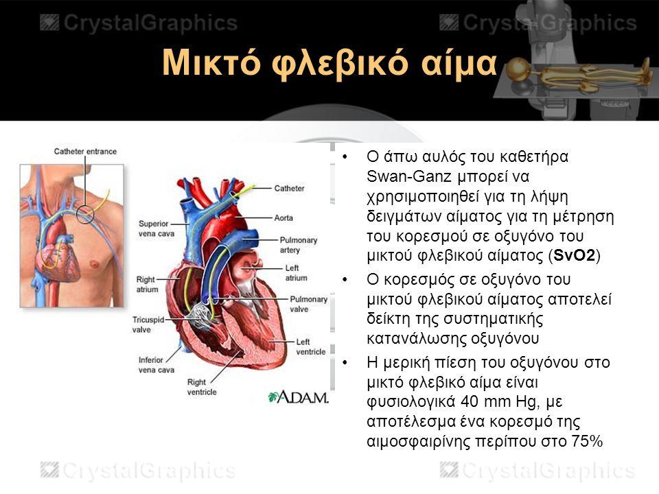 Μικτό φλεβικό αίμα Ο άπω αυλός του καθετήρα Swan-Ganz μπορεί να χρησιμοποιηθεί για τη λήψη δειγμάτων αίματος για τη μέτρηση του κορεσμού σε οξυγόνο το