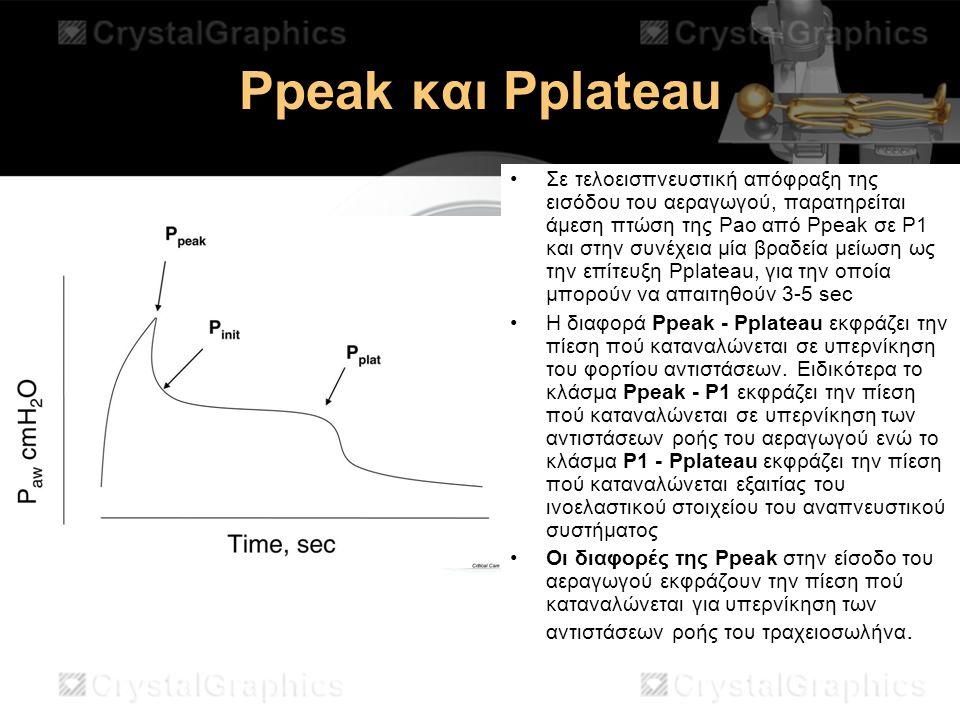 Ppeak και Pplateau Σε τελοεισπνευστική απόφραξη της εισόδου του αεραγωγού, παρατηρείται άμεση πτώση της Pao από Ppeak σε P1 και στην συνέχεια μία βραδ