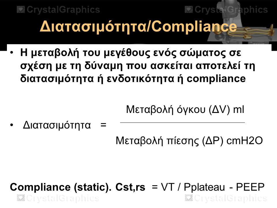 Διατασιμότητα/Compliance Η μεταβολή του μεγέθους ενός σώματος σε σχέση με τη δύναμη που ασκείται αποτελεί τη διατασιμότητα ή ενδοτικότητα ή compliance