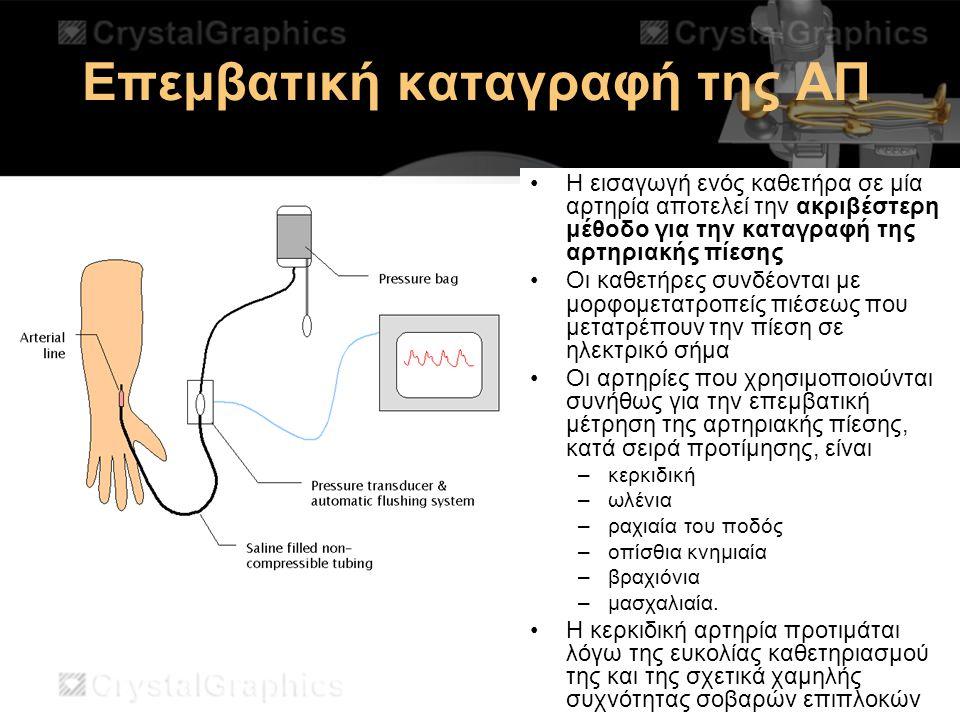 Επεμβατική καταγραφή της ΑΠ Η εισαγωγή ενός καθετήρα σε μία αρτηρία αποτελεί την ακριβέστερη μέθοδο για την καταγραφή της αρτηριακής πίεσης Οι καθετήρ